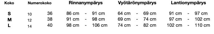 Koucla Size Chart