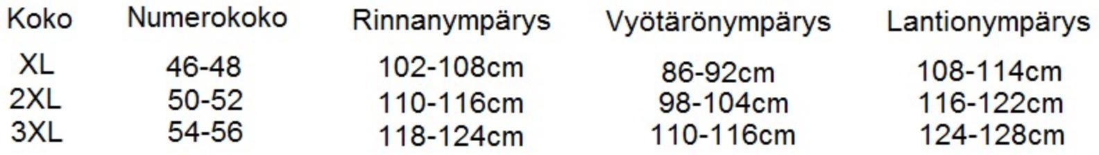 Softline Size Chart Large